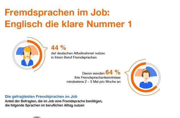aktuelle arbeitsmarkt umfrage fremdsprachen gehren in fast der hlfte der presseportal - Fremdsprachen Lebenslauf
