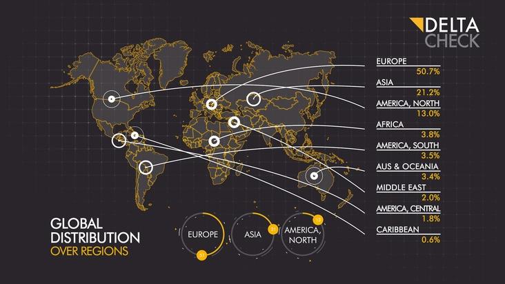 """Sterne-Hotels: Weltweite Verteilung nach Regionen. Weiterer Text über ots und www.presseportal.de/nr/122271 / Die Verwendung dieses Bildes ist für redaktionelle Zwecke honorarfrei. Veröffentlichung bitte unter Quellenangabe: """"obs/DELTA CHECK"""""""