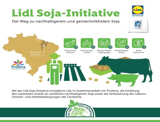"""Infografik: Lidl Soja-Initiative Weiterer Text über ots und www.presseportal.de/nr/58227 / Die Verwendung dieses Bildes ist für redaktionelle Zwecke honorarfrei. Veröffentlichung bitte unter Quellenangabe: """"obs/LIDL"""""""