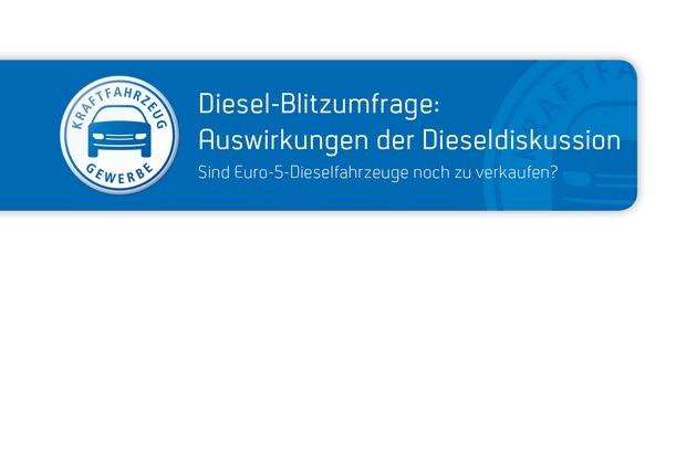 kfz gewerbe euro 5 diesel bis zu 50 prozent abgewertet pressemitteilung zentralverband. Black Bedroom Furniture Sets. Home Design Ideas