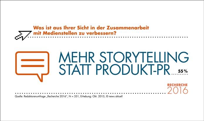 Recherche 2016: So arbeiten Redaktoren heute