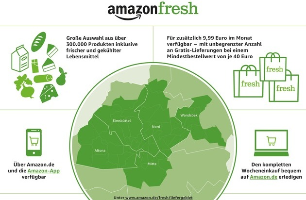 Amazon Fresh Hamburg