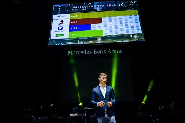 Briegmann: Streaming treibt das Wachstum des Marktes