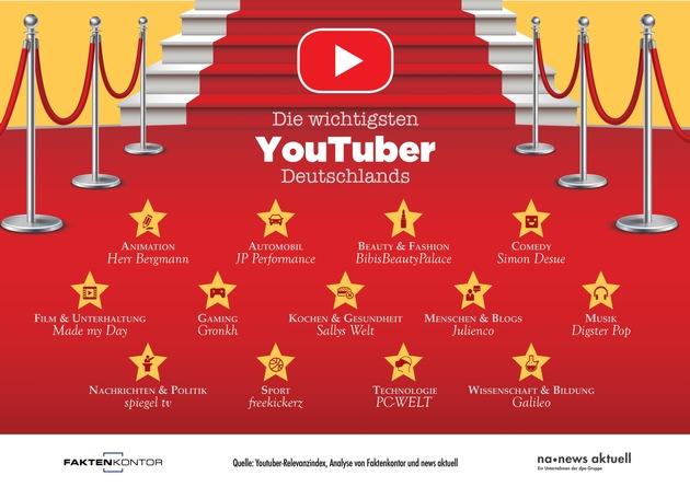 Deutschlands wichtigste YouTuber