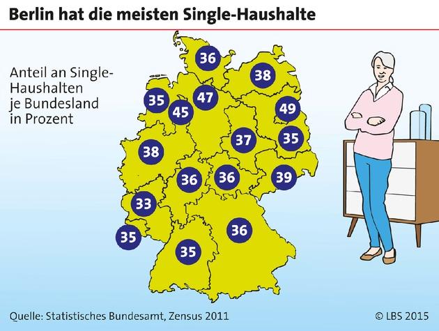 wie viele single haushalte gibt es in deutschland)