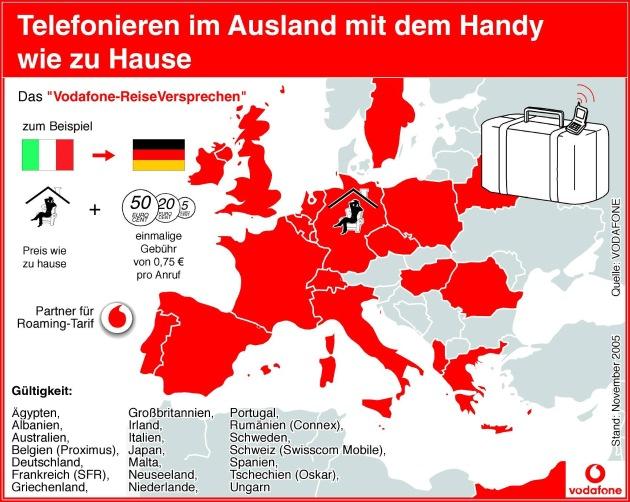 """Das """"Vodafone-ReiseVersprechen"""": Einfach und günstig mit dem Handy im Ausland telefonieren. Unbeschwerte Mobilfunk-Telefonate in 20 Roaming-Ländern. Weiterer Text über ots und www.presseportal.de . Die Verwendung dieses Bildes ist für redaktionelle Zwecke honorarfrei. Abdruck bitte unter Quellenangabe: """"obs/Vodafone D2 GmbH"""""""