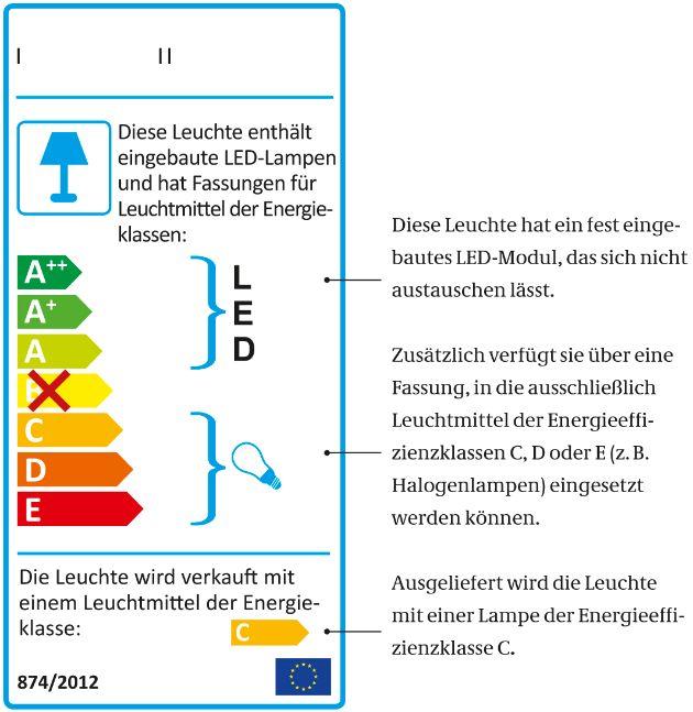 Neues Eu Energielabel Hilft Beim Kauf Von Leuchten Effizienz