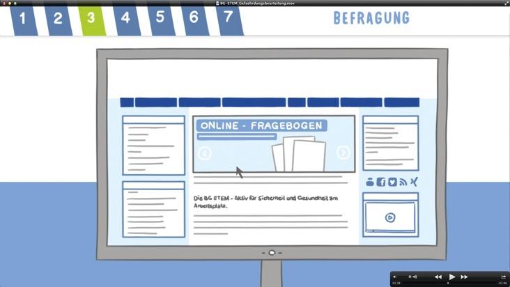 """Screenshot aus dem Erklärfilm zur neuen Online-Plattform der BG ETEM. Sie unterstützt Betriebe bei der Erfassung psychischer Belastungen. BG ETEM bietet Online-Plattform zur Erfassung der psychischen Belastung / In sieben Schritten zu gesunden Arbeitsbedingungen / Weiterer Text über ots und www.presseportal.de/nr/18978 / Die Verwendung dieses Bildes ist für redaktionelle Zwecke honorarfrei. Veröffentlichung bitte unter Quellenangabe: """"obs/BG ETEM - Berufsgenossenschaft Energie Textil Elektro Medienerzeugnisse"""""""