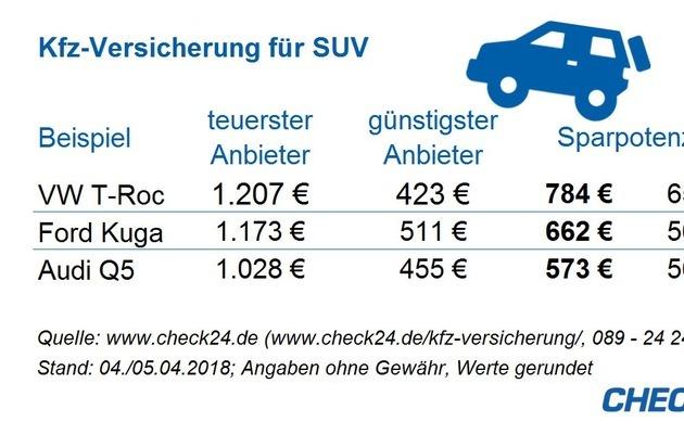 kfz versicherung beim suv bis zu 784 euro sparen. Black Bedroom Furniture Sets. Home Design Ideas