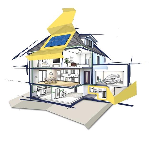 MEP Switch Solar: Grüne Energie vom eigenen Dach - bezahlbar und unkompliziert
