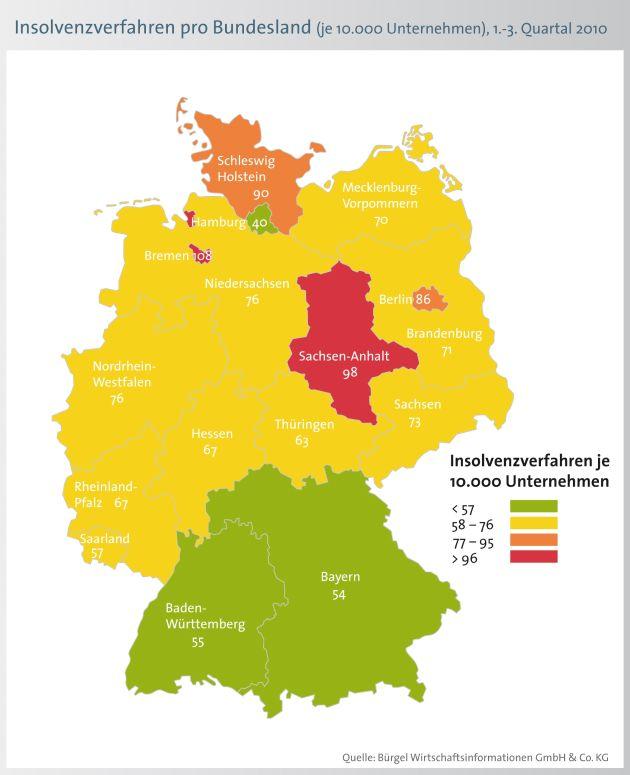 """Bezogen auf die Firmendichte in Gesamtdeutschland wurden 68 von je 10.000 Unternehmen zahlungsunfähig. Spitzenreiter im relativen Vergleich ist Bremen mit 108 Firmeninsolvenzen je 10.000 Unternehmen. Auch Sachsen-Anhalt (98 Pleiten je 10.000 Unternehmen) und Schleswig-Holstein (90) verzeichnen erhöhte Werte. Am positivsten gestaltet sich indes die Situation in Hamburg mit 40 Fällen je 10.000 Unternehmen. Auch Bayern (54) und Baden-Württemberg (55) gehören zu den Ländern mit wenigen Unternehmenspleiten. Die Verwendung dieses Bildes ist für redaktionelle Zwecke honorarfrei. Veröffentlichung bitte unter Quellenangabe: """"obs/BÜRGEL Wirtschaftsinformationen GmbH & Co. KG"""""""