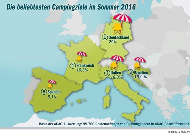 """Das sind laut die beliebtesten Urlaubsländer der Camper im Sommer 2016 /Camper zieht es nach Oberbayern und ins Allgäu / ADAC hat knapp 100.000 Routenanfragen ausgewertet /  Weiterer Text über ots und www.presseportal.de/nr/7849 / Die Verwendung dieses Bildes ist für redaktionelle Zwecke honorarfrei. Veröffentlichung bitte unter Quellenangabe: """"obs/ADAC"""""""