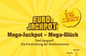 7 Richtige 90 Millionen Euro Und 30 Grad Der 90 Millionen