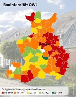 """Im Münsterland wird NRW-weit am meisten gebaut / Aachen/Eifel, Rheinland und OWL ebenfalls überdurchschnittlich beim Wohnungsbau / Bauintensität Region Ostwestfalen-Lippe. Weiterer Text über ots und www.presseportal.de/nr/56890 / Die Verwendung dieses Bildes ist für redaktionelle Zwecke honorarfrei. Veröffentlichung bitte unter Quellenangabe: """"obs/LBS West"""""""