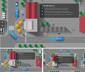 """Mögliches Zustell-Szenario mit dem ZF Innovation Van: Der Paketbote verlässt den autonom fahrenden Van an einer Stelle, an der nicht geparkt werden darf. Während der Bote das Paket zustellt, sucht sich der Van eigenständig einen Halteplatz. Laufen ihm dabei Passanten in die Fahrbahn, kann er Notbremsungen machen, anderen Hindernissen kann er ausweichen. Anschließend sendet seinen Standort an die Datenbrille des Paketboten. Weiterer Text über ots und www.presseportal.de/nr/66240 / Die Verwendung dieses Bildes ist für redaktionelle Zwecke honorarfrei. Veröffentlichung bitte unter Quellenangabe: """"obs/ZF Friedrichshafen AG"""""""