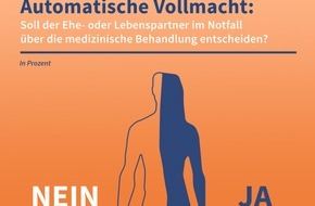 Pressemitteilungen DIPAT Die Patientenverfügung GmbH   Presseportal.de