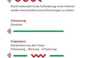 Fw Erkrath Sturmtief Eberhard Trifft Auch Erkrath Presseportal