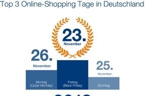 0e93d1ef2bd8f0 CRIFBÜRGEL kürt Black Friday erneut zum Shopping-Tag des Jahres   Analyse  zeigt