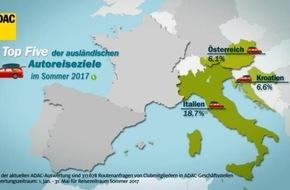 Autoreisen 2017: Fünf deutsche Regionen in den Top Ten / Gardasee ist Autoreiseziel Nummer eins / Beliebteste Region in Deutschland ist Oberbayern