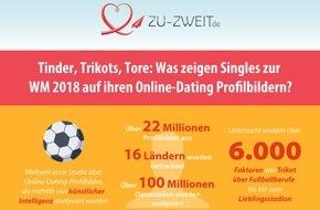 70 Bewertungen der Dating-Agentur