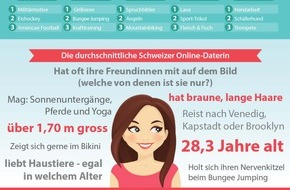 online dating mit 22