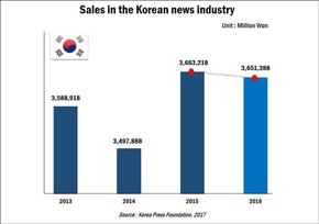 BLOGPOST What PR-Pros need to know about South Korea