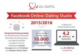 zuzweit online dating