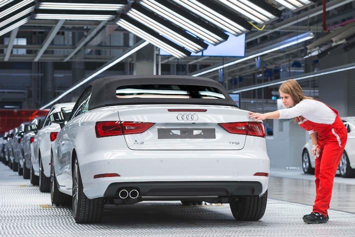Audi erfolgreich im ersten Quartal