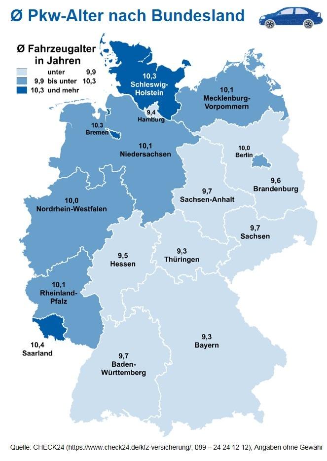 """Quelle: CHECK24 (https://www.check24.de/kfz-versicherung/; 089 - 24 24 12 12); Angaben ohne Gewähr Weiterer Text über ots und www.presseportal.de/nr/73164 / Die Verwendung dieses Bildes ist für redaktionelle Zwecke honorarfrei. Veröffentlichung bitte unter Quellenangabe: """"obs/CHECK24 GmbH"""""""