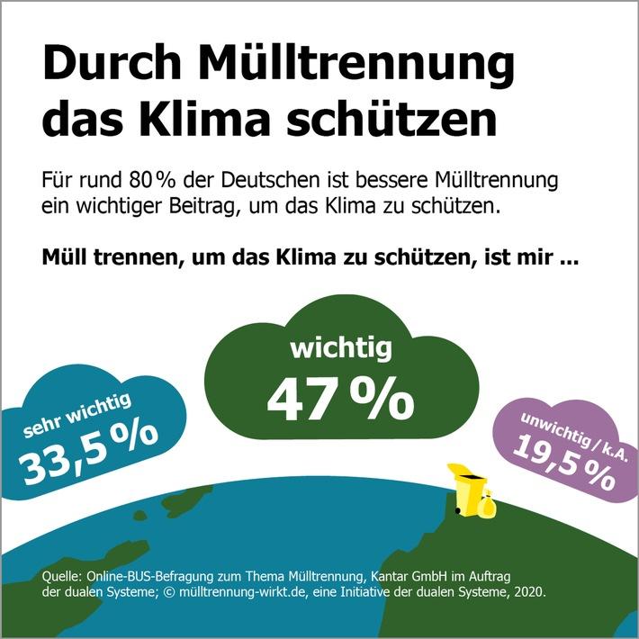 FDS_01_O00410_PR_Infografiken_RGB_Klima.jpg