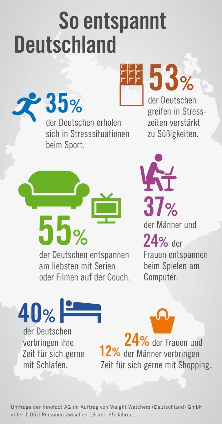 Die beliebtesten Mittel gegen Stress / Sofa, Schokolade und Sport - So entspannt Deutschland