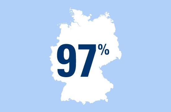 Die Berufsausbildung ist eine sichere Bank! - 97 Prozent der Deutschen sehen die Berufsausbildung als Startkapital in eine finanziell sichere Zukunft