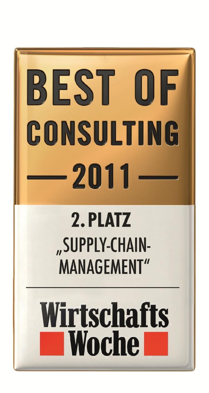 Wirtschaftswoche: Kerkhoff Consulting ist eine der besten Supply- Chain-Beratungen in Deutschland (mit Bild)