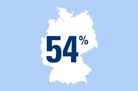 """""""Oben ohne"""" - besser nicht! Zahl des Tages: 54 Prozent der Deutschen tragen nie einen Helm beim Fahrradfahren"""