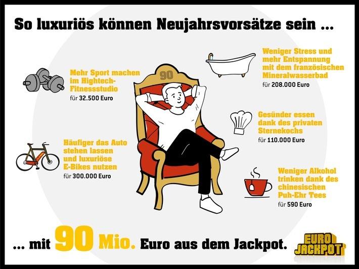 """Mit dem Gewinn des aktuellen Mega-Jackpot von 90 Millionen Euro bei der europäischen Lotterie Eurojackpot lassen sich viele Neujahrsvorsätze luxuriöser gestalten. / Weiterer Text über ots und www.presseportal.de/nr/107909 / Die Verwendung dieses Bildes ist für redaktionelle Zwecke honorarfrei. Veröffentlichung bitte unter Quellenangabe: """"obs/Eurojackpot/(c) WestLotto"""""""
