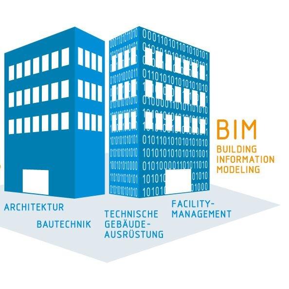 VDI 2552 Blatt 5: Building Information Modeling (Bild: VDI)