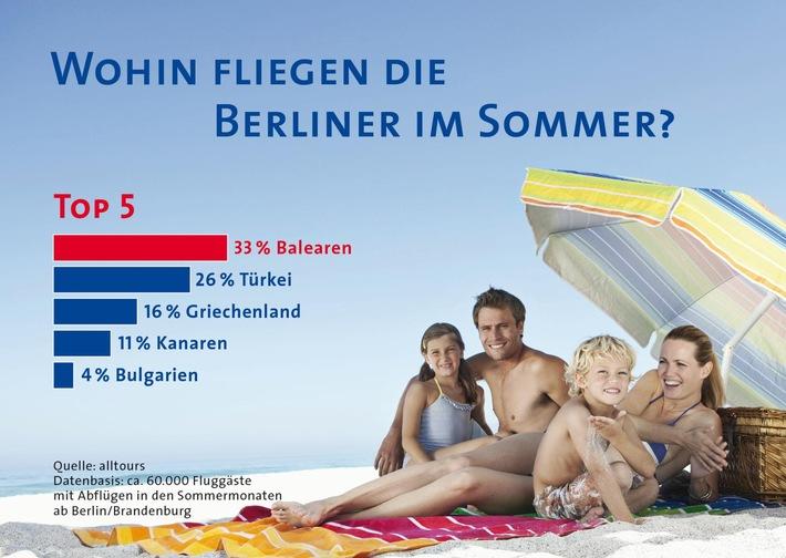 Studie belegt: Berlin und Brandenburg fliegen in den Sommerferien am liebsten auf die Balearen / alltours untersucht Vorlieben von mehr als 60.000 Urlaubern