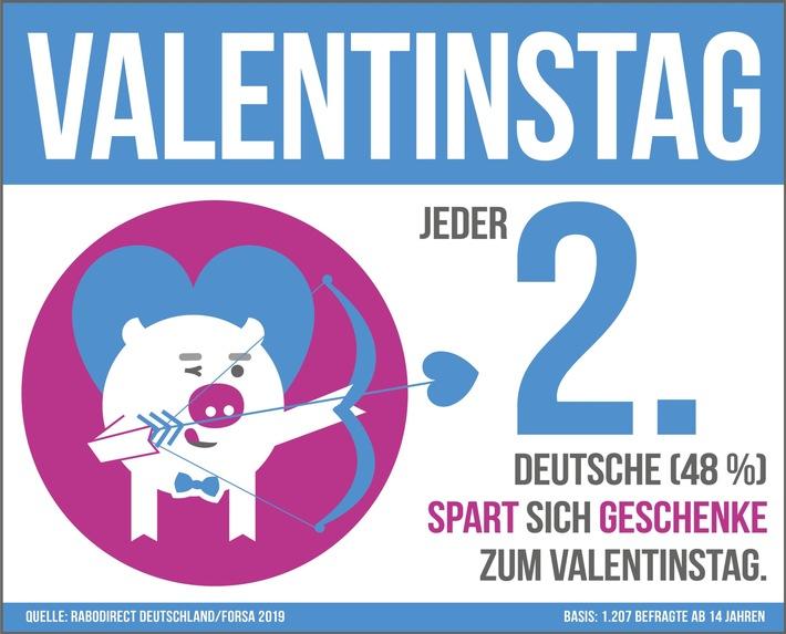 Valentinstag: Die Mehrzahl der Deutschen gibt im Namen der Liebe Geld aus / Laut forsa sind Männer spendabler als Frauen (FOTO)