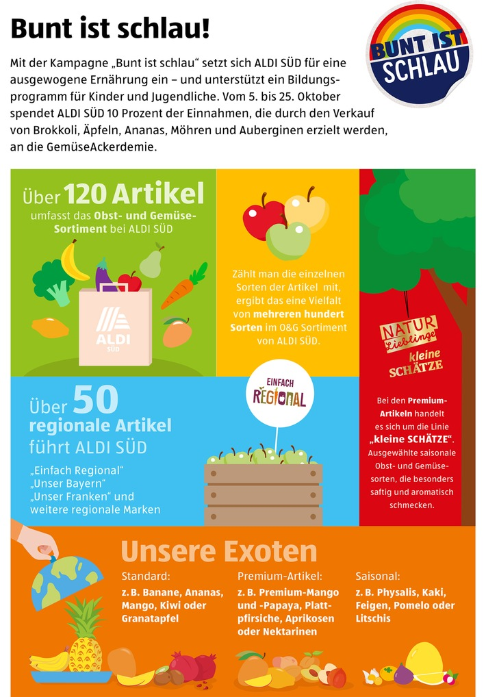 AS_FactSheet_Bunt-ist-schlau_300dpi.jpg