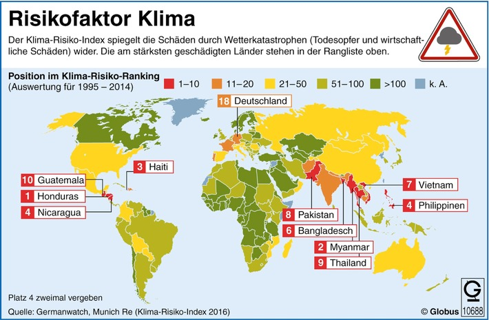 """Grafik des Monats""- Thema im Januar: Der Klima-Risiko-Index"