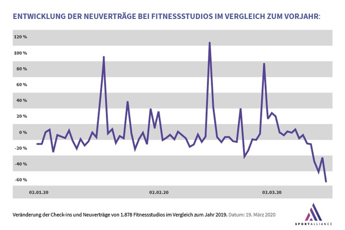 200318_SPA_Infografik_Neuvertrage.jpg