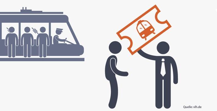 a15d1cd0ee0b75 gesellschaft kaufen in der schweiz Jobticket nutzen und Steuern sparen.