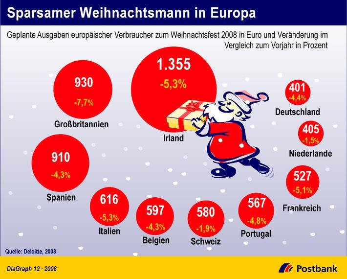 Sparsamer Weihnachtsmann in Europa