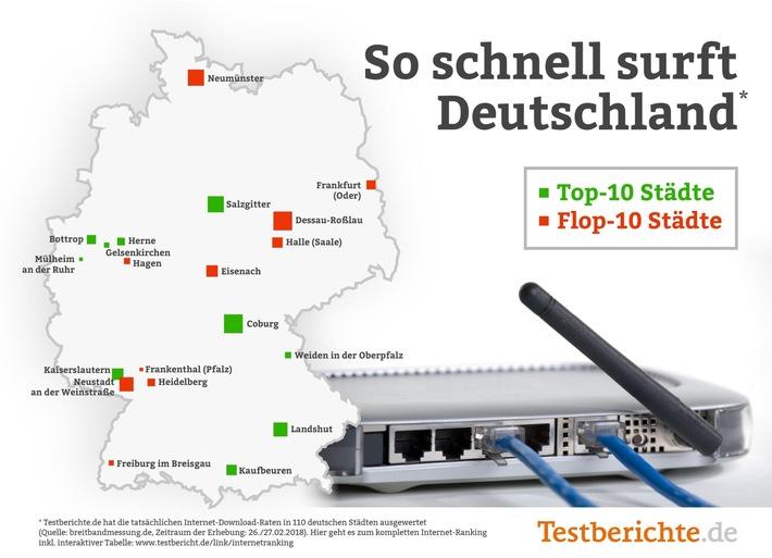 """Internet-Städte-Ranking. Weiterer Text über ots und www.presseportal.de/nr/64915 / Die Verwendung dieses Bildes ist für redaktionelle Zwecke honorarfrei. Veröffentlichung bitte unter Quellenangabe: """"obs/Testberichte.de"""""""