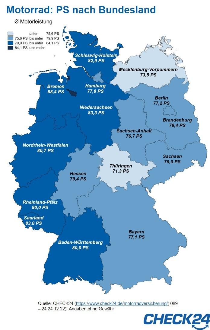 """Quelle: CHECK24 (https://www.check24.de/motorradversicherung/; 089 - 24 24 12 22); Angaben ohne Gewähr. Weiterer Text über ots und www.presseportal.de/nr/73164 / Die Verwendung dieses Bildes ist für redaktionelle Zwecke honorarfrei. Veröffentlichung bitte unter Quellenangabe: """"obs/CHECK24 GmbH/CHECK24.de"""""""