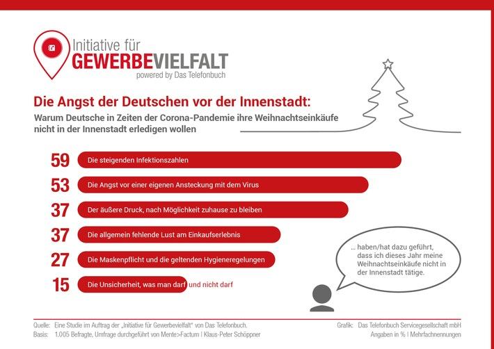 Initiative für Gewerbevielfalt - Die Angst der Deutschen vor dem Innenstadtbesuch (Infografik).jpg