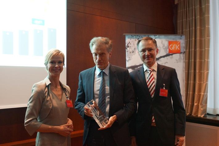 Resultate GfK Business Reflector 2015 zur Reputation Schweizer Unternehmen