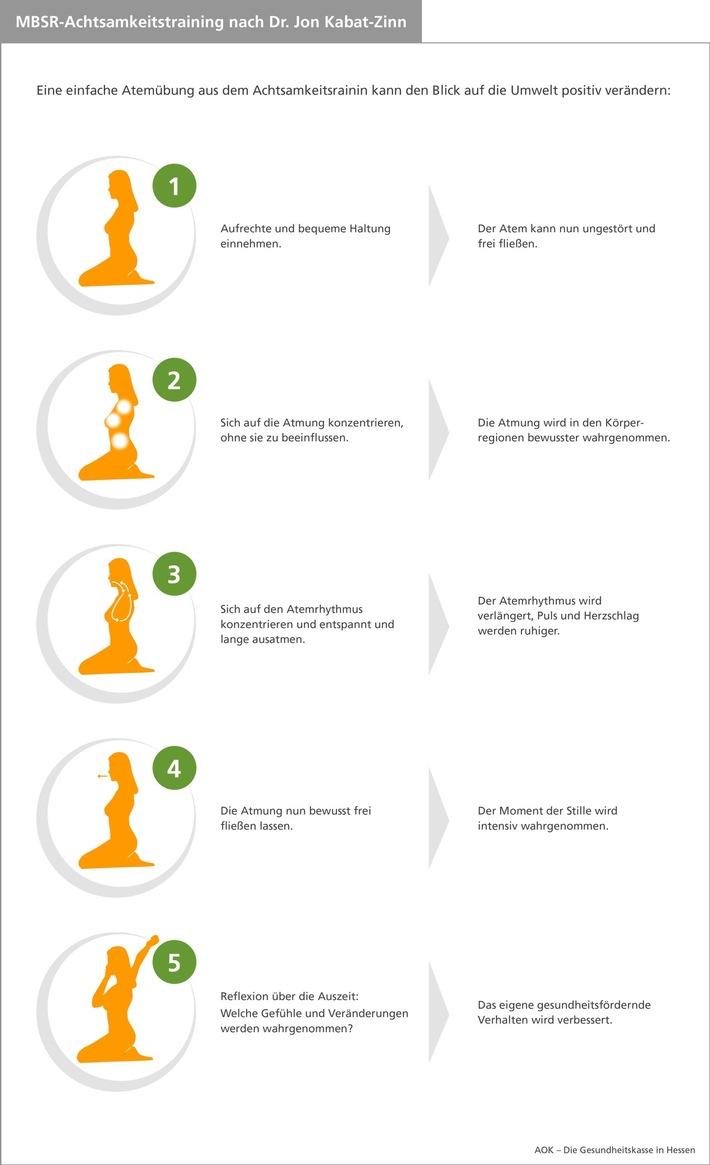 AOK Hessen - Infografik: MBSR Achtsamkeitstraining