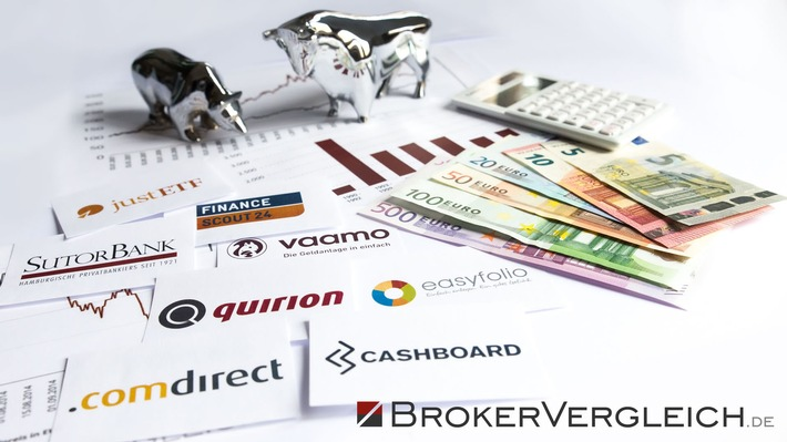 Robo-Advice-Finanzanlagen im Test