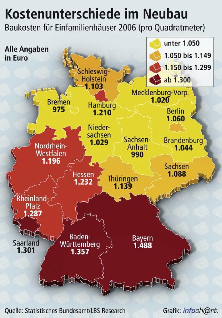 Baukosten Vorteile Im Norden In Bremen Werden Pro Quadratmeter